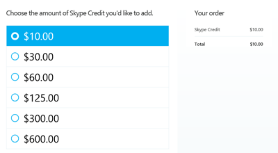 Skype Credit amount list
